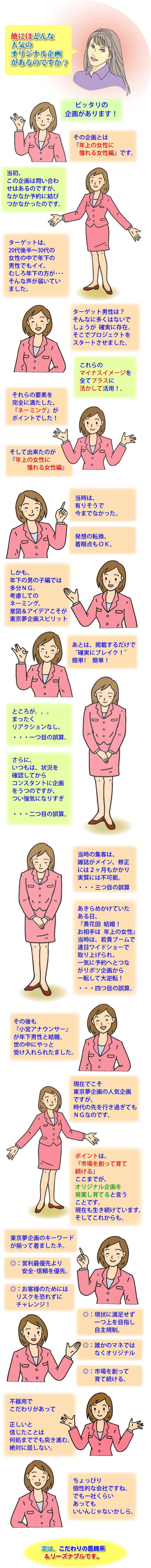 支持される理由4:オリジナル企画(年上の女性に憧れる男性編)エピソード 支持される理由�@